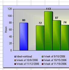 Cara Membuat Grafik Menggunakan Excel